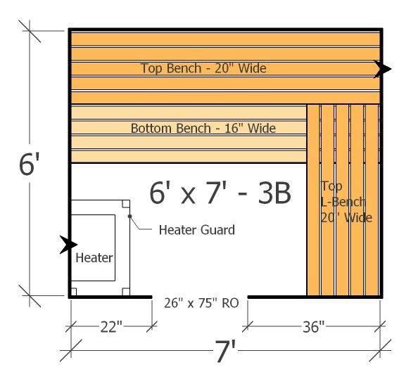 Как рассчитать размер бани в зависимости от количества человек
