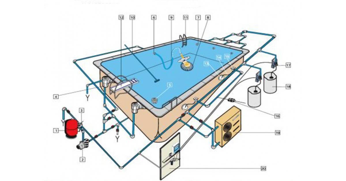 Бассейн в бане своими руками: здоровье и вред, как сделать парную