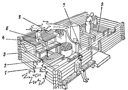 Баня своими руками: проекты, требования по составлению правильного чертежа