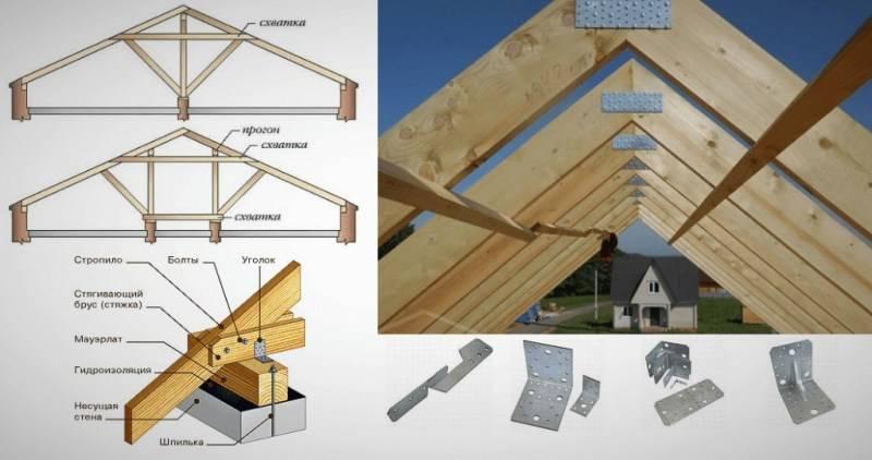 Как правильно крепить стропила двухскатной крыши - клуб мастеров