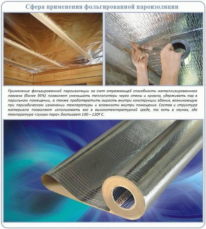 Пароизоляция в бане: как выбрать, какой стороной укладывать, инструкция для потолка и стен