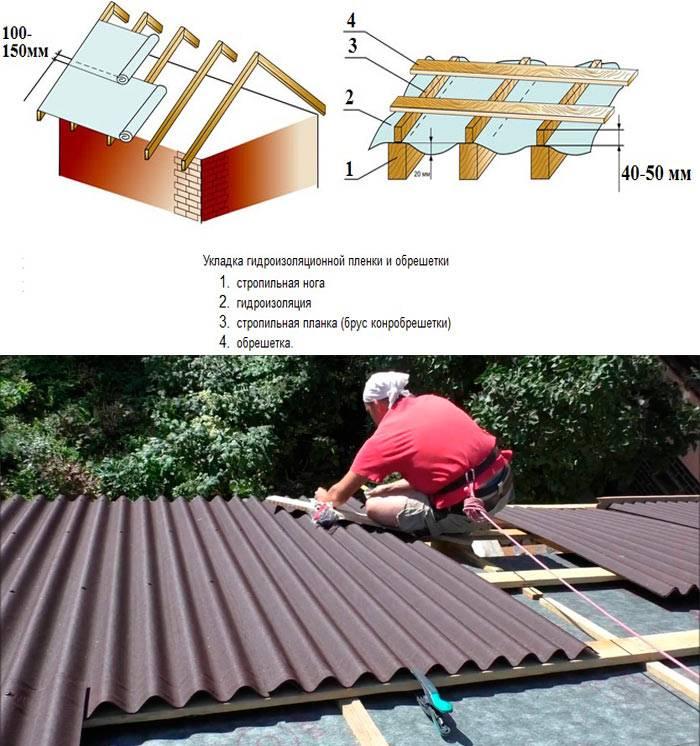 Как накрыть крышу шифером своими руками, правильно покрыть и сделать укладку, как поднять и крепить материал, обустроить перекрытие и ремонт кровли, фотоинструкции и видео