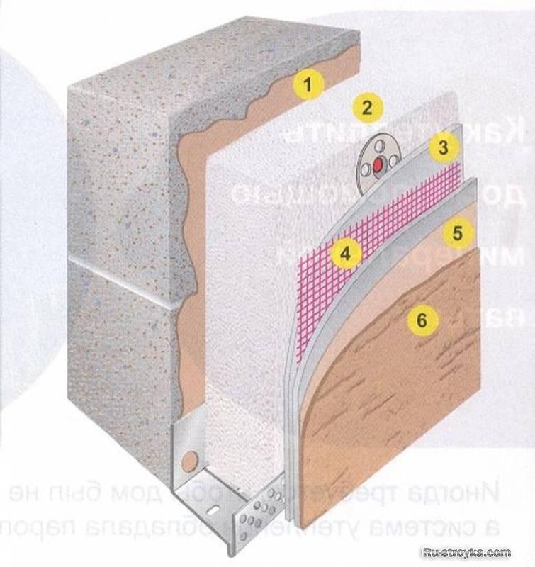 Как и чем штукатурить пеноплекс: материалы и технология отделки