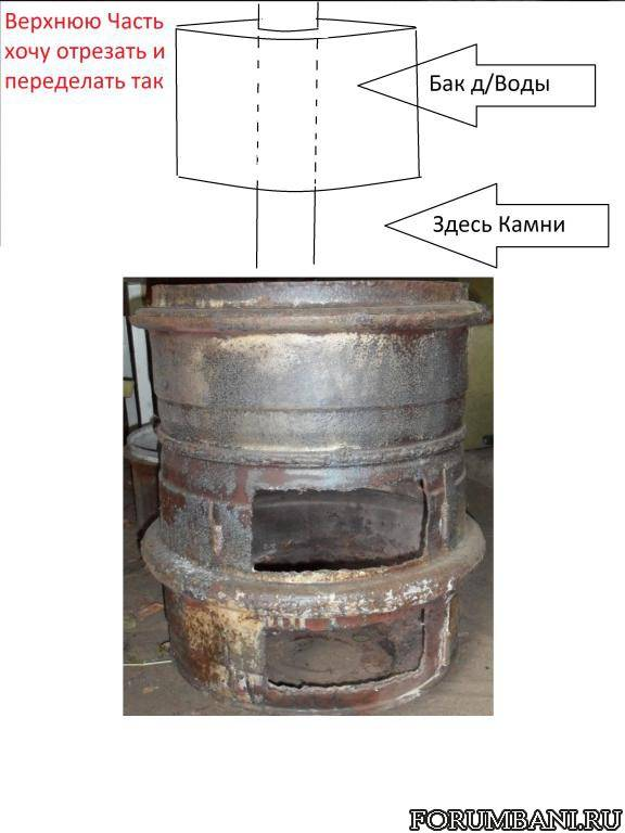 Печь для бани из отработанных автомобильных дисков: особенности, преимущества и процесс изготовления