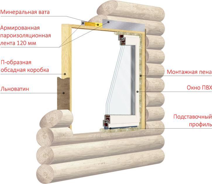 Особенности определения размеров для окон в деревянных домах