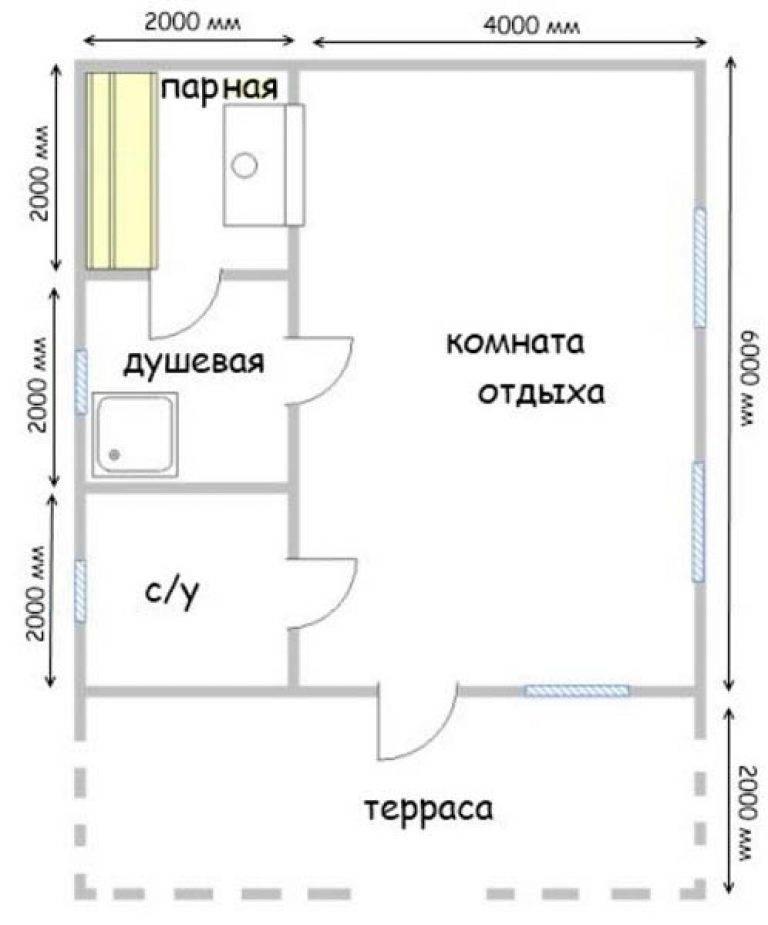 Баня 6 на 6: проект, особенности и фото | построить баню ру