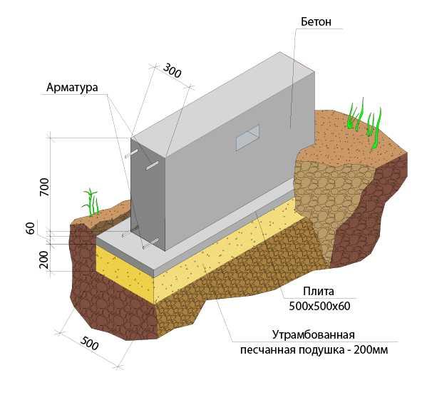 Планируется баня из пеноблоков: плюсы и минусы, можно ли строить ее из данного стройматериала?