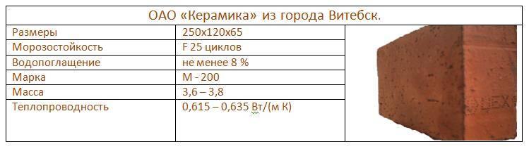 Размер печного кирпича красного и шамотного: гост, технические характеристики
