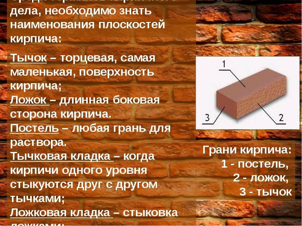 Устройство цоколя из кирпича на ленточный фундамент