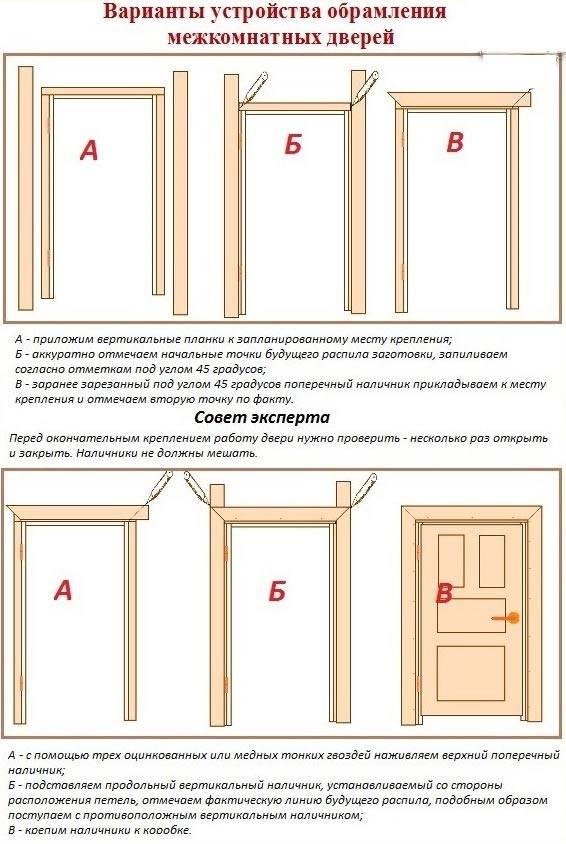 Наличники для межкомнатной двери – виды, варианты установки, пошаговая инструкция по монтажу