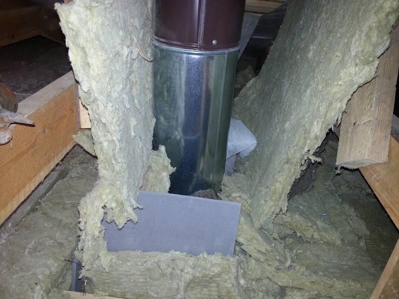 Лучшие способы изоляции металлической трубы дымохода в бане