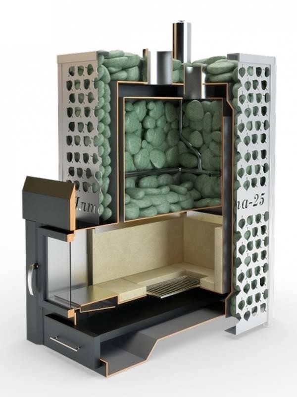 Печь для бани с закрытой каменкой: топ-7 лучших моделей рейтинг 2020-2021 года, технические характеристики, плюсы и минусы