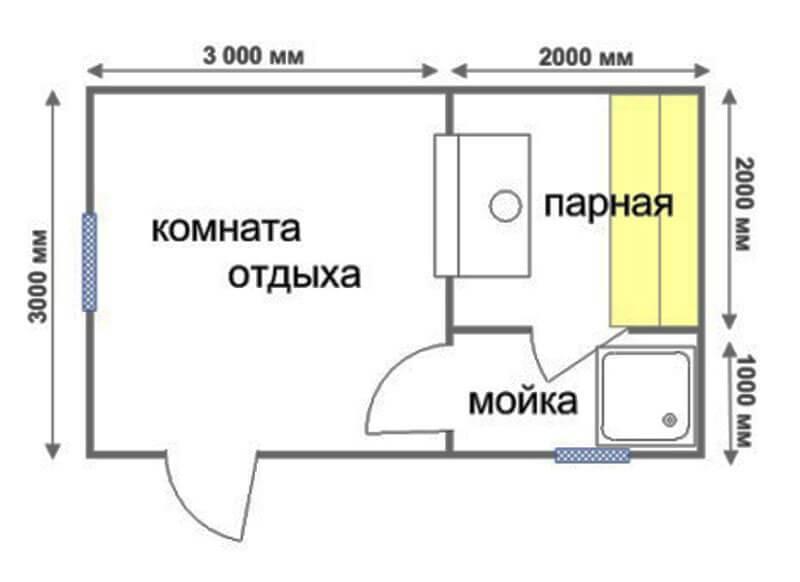 Шлакоблочная баня: плюсы, минусы, особенности – строим дом сами