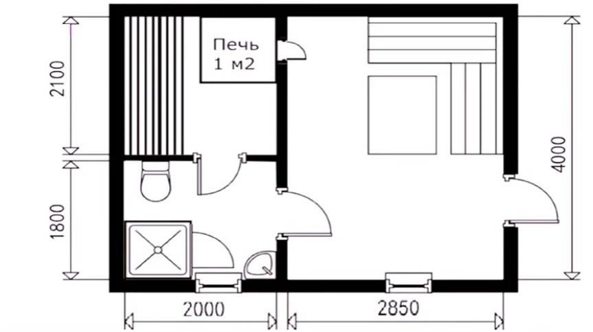 Размеры парилки в бане для отдыха четырех человек, параметры парной