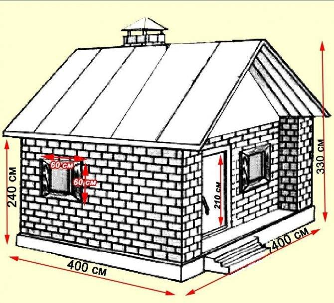 Бани из пеноблока: подготовка и возведение основания. кладка и устройство кровли. отделка