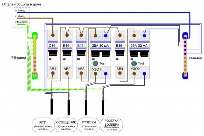 Электропроводка в бане: от схемы до монтажа   сам строил