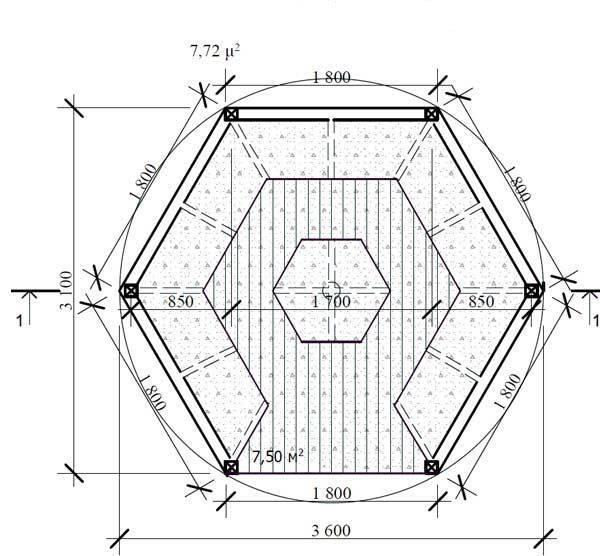 Печь для бани своими руками: виды конструкций и материалов изготовления, технология и этапы работы + инструкция сооружения своими руками