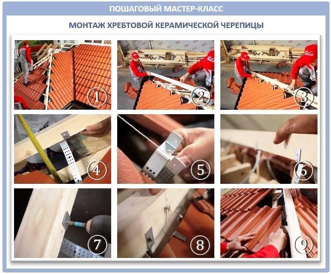 Натуральная черепица braas: плюсы и минусы, инструкция по монтажу, стропильная система под керамическое покрытие