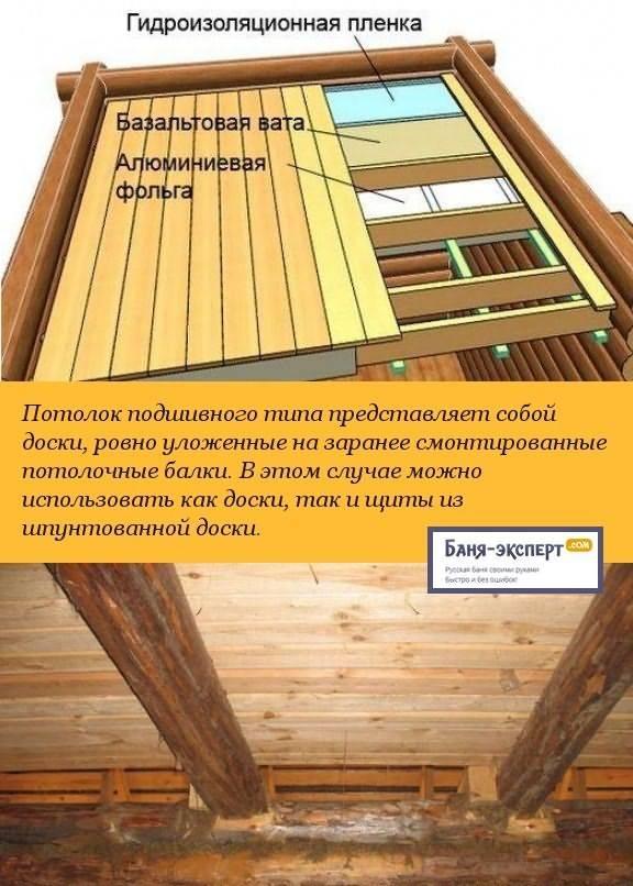 Делаем потолок в бане своими руками (9 фото)