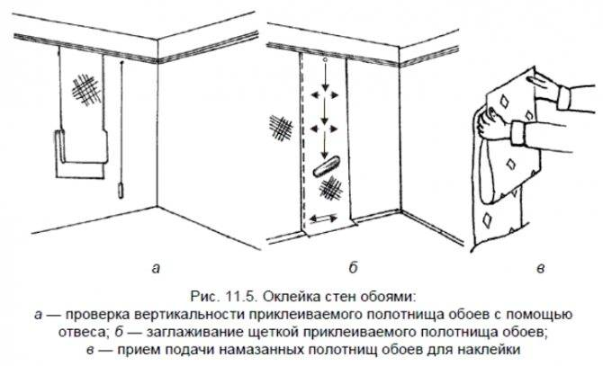 Как быстро и легко снять старые обои со стен: как правильно снимать покрытие в домашних условиях без лишних усилий, инструменты и способы демонтажа