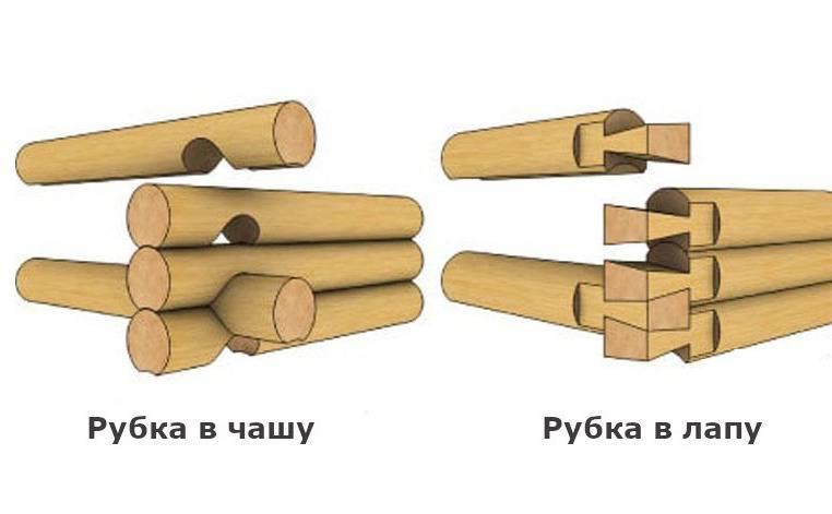Как скрепить брус между собой: обзор различных способов соединения. способы соединения бруса своими руками. что проще и надёжней? выбирай сам!