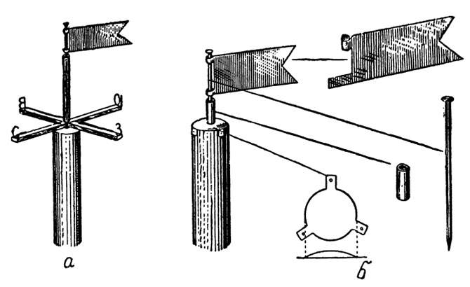 Как изготовить красивый флюгер себе на крышу