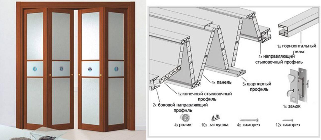 Как собирается дверь гармошка