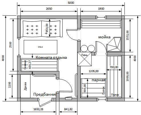 Планировка бани размером 4х6 с раздельной мойкой и парилкой - «все о сауне и банях»