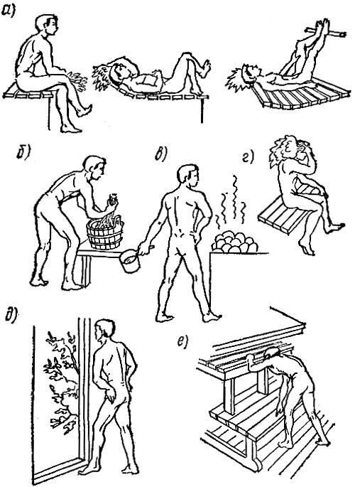 Как правильно мыть сауну