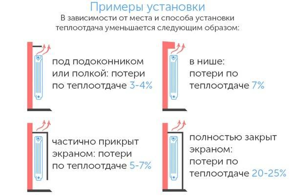 Как повысить температуру в квартире: улучшаем работу батарей отопления
