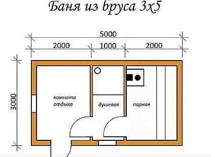 Из чего быстро и дешево построить баню