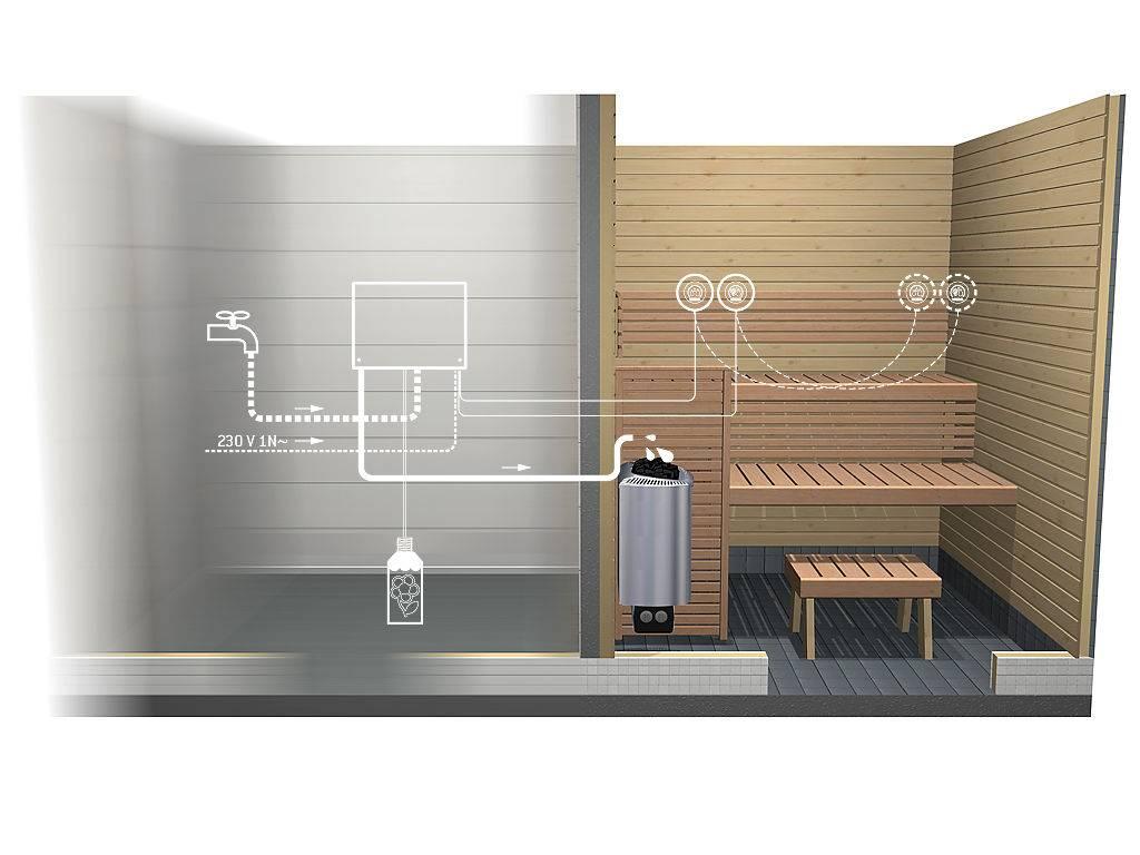 Что нужно знать об электрике в бане: теоретические сведения о нормативах, схемах подключения и оборудовании - парилочка электрика в бане: кабель, трансформатор для бани и другие советы по выбору и устройству