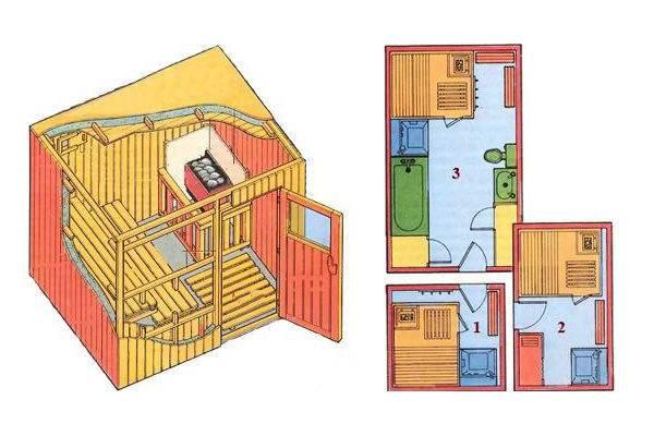 Сауна в квартире: устройство, типы, преимущества и недостатки, как сделать своими руками