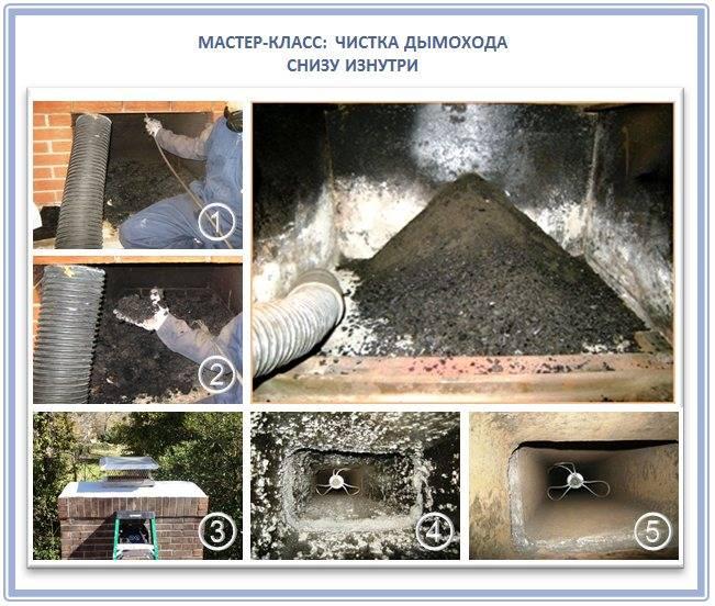 Чем и как почистить дымоход от сажи, фото +видео инструкции чистки