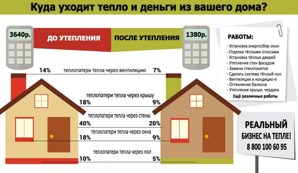 7 опасных строительных материалов, которых не должно быть в твоём доме