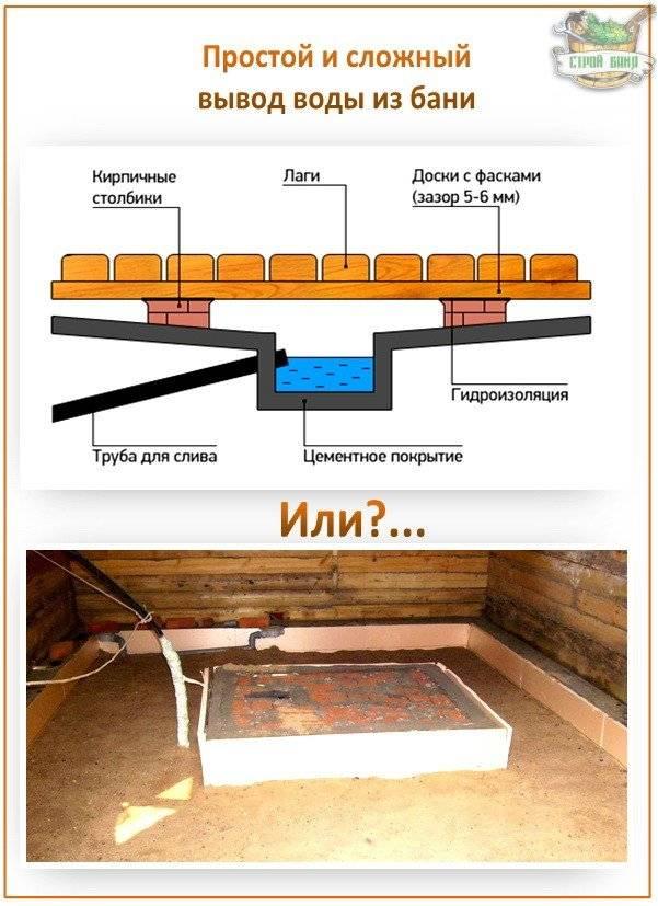 Свайный фундамент: преимущества, недостатки, виды. баня на свайном фундаменте своими руками