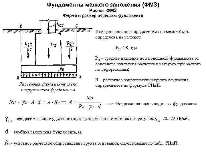 Ленточный фундамент: глубина заложения, таблица, расчет, снип