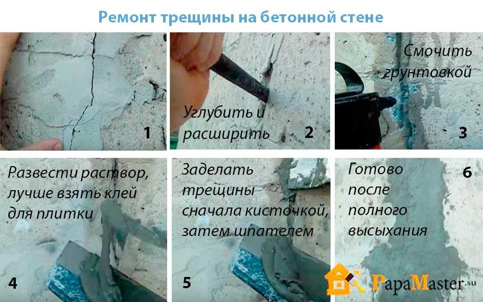 Рекомендации специалиста: как снять быстро обои со стен