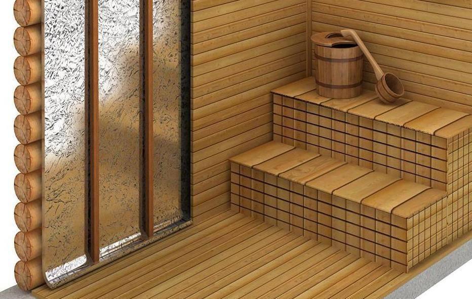 Какой утеплитель использовать для бани в парной: теплоизоляция парилки