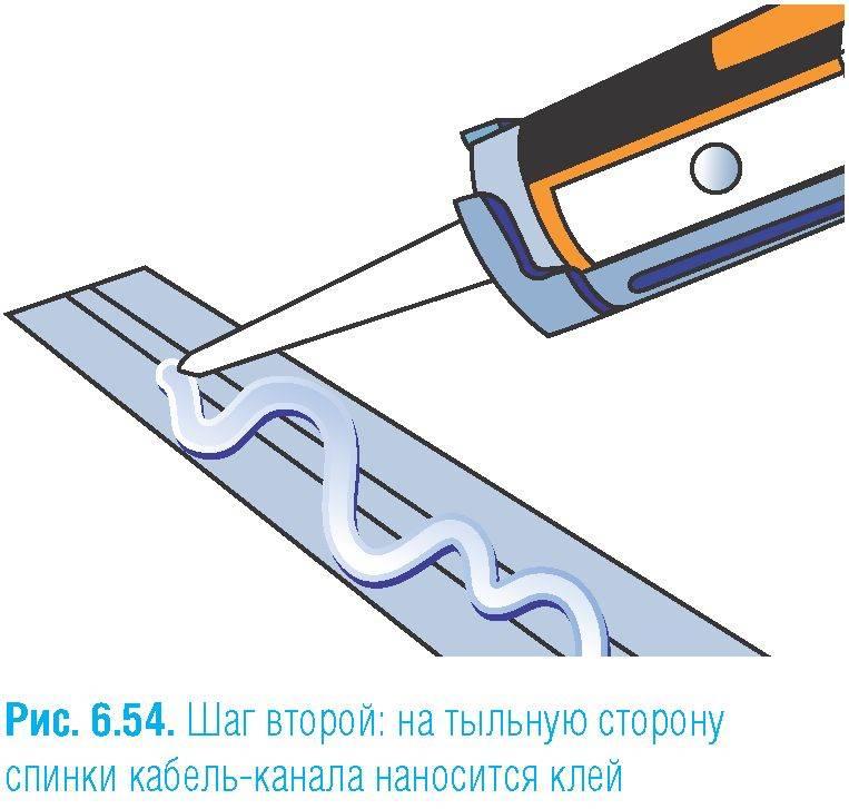 Прокладка кабеля: как правильно укладывать электрокабель своими руками