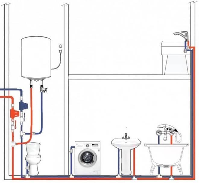 Подключение насосной станции к накопительной емкости   все о септиках