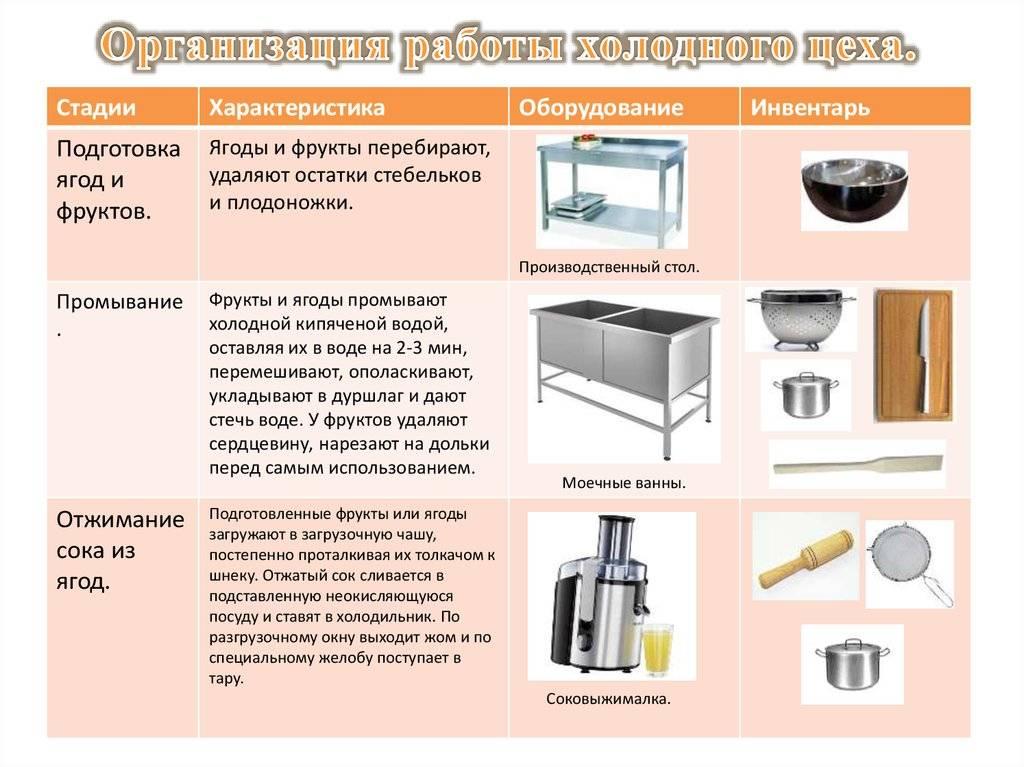 Чугунная плита для печи: как выбрать, виды, установка своими руками