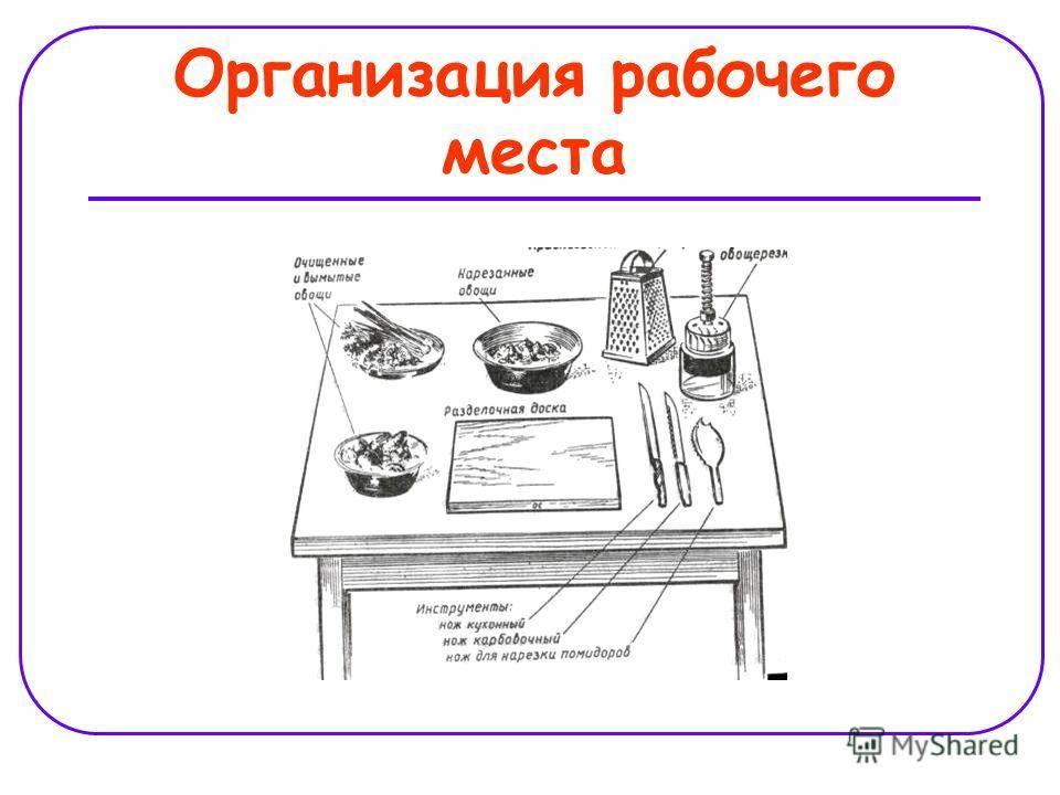 Рабочая зона на кухне: делаем стильный и функциональный дизайн