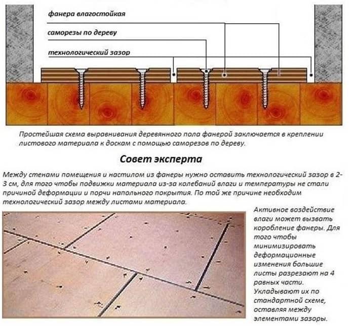 Причины скрипа деревянного пола в квартире и методы его устранения