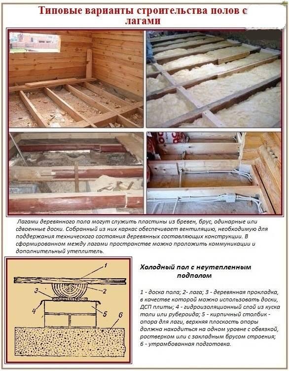 Монтаж деревянного пола на лагах своими руками - инструкция!