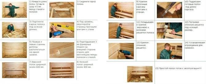Строим парилку своими руками: разбор тонкостей проектирования и строительства