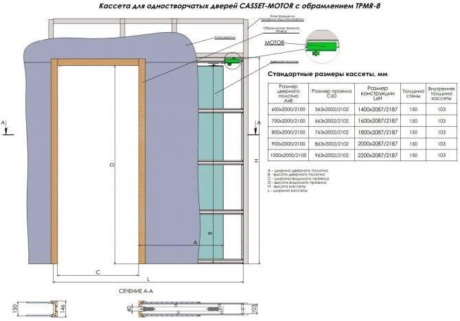 Размеры входных дверей – существующие стандарты и правила выбора