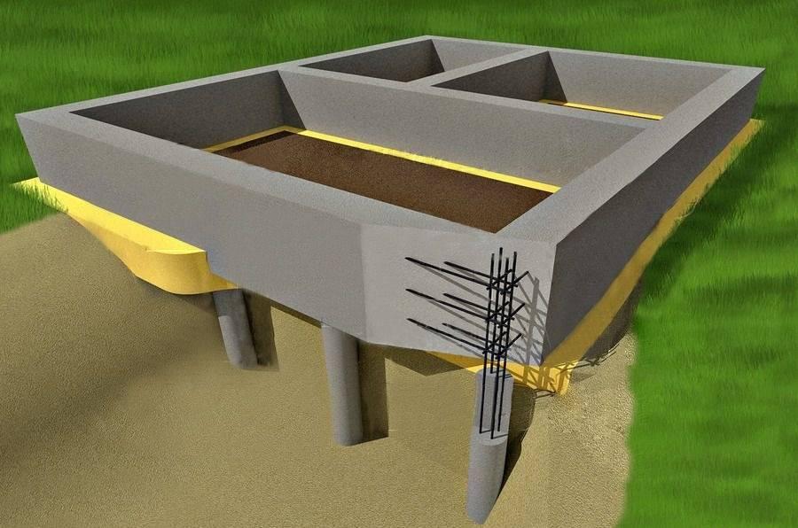 Какой фундамент лучше для дома из бруса свайный или ленточный?