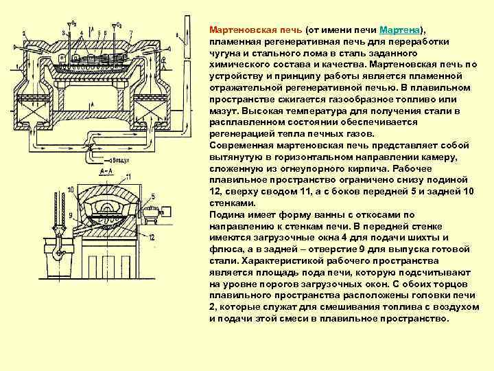 Что такое шахтная печь и для чего она применяется?