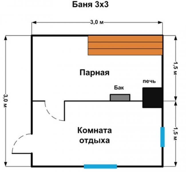 Какую баню из кирпича построить на своем участке?